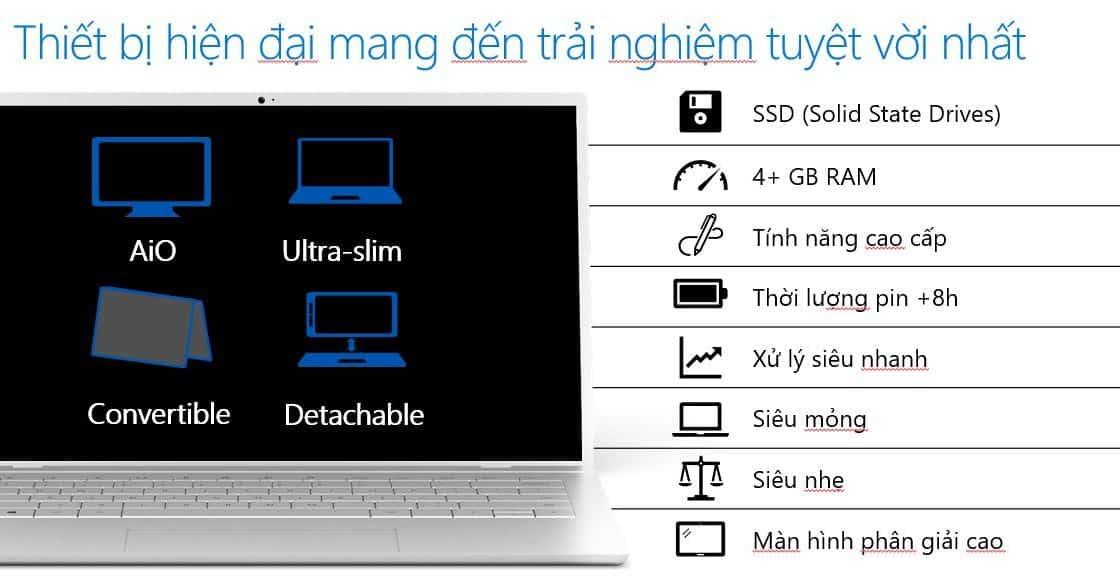 Máy tính hiện đại