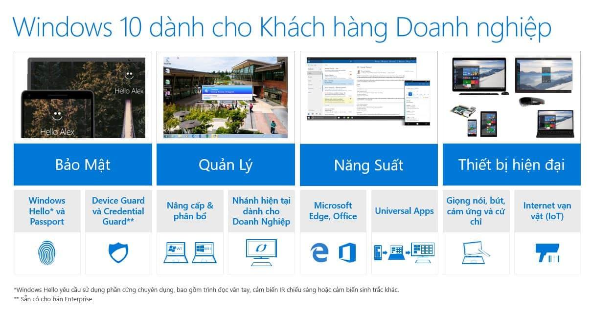 Windows 10 Pro cho doanh nghiệp