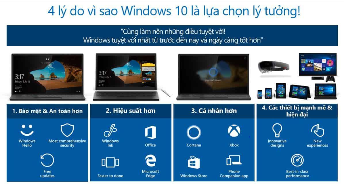 Windows 10 - hệ điều hành số 1 thế giới trên PC