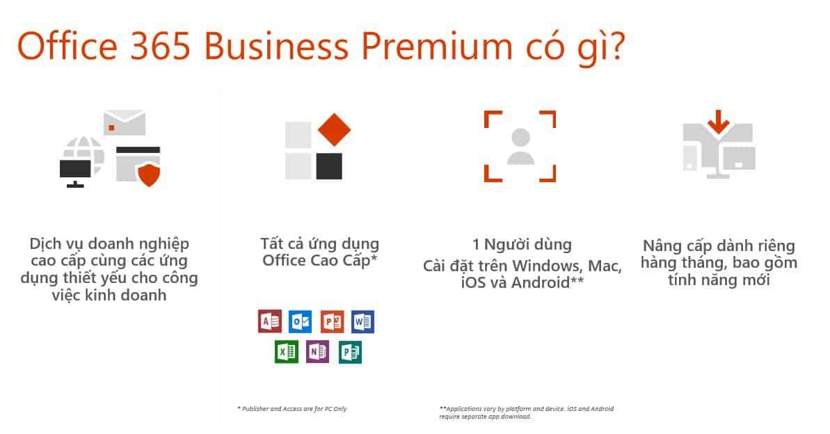 Office 365 Business Premium với nhiều ứng dụng và dịch vụ cao cấp