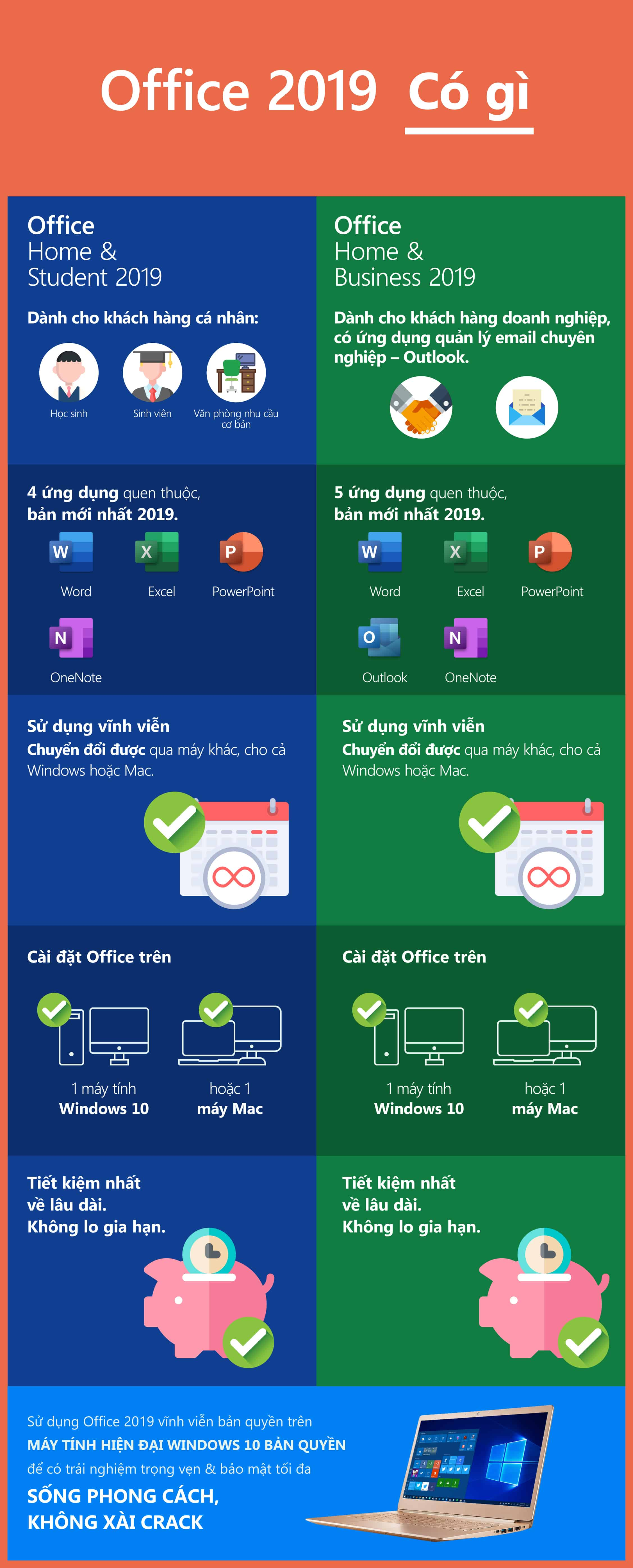 Infographic Office 2019 so sánh 2 phiên bản Office Home & Student với Office Home & Bussiness 2019