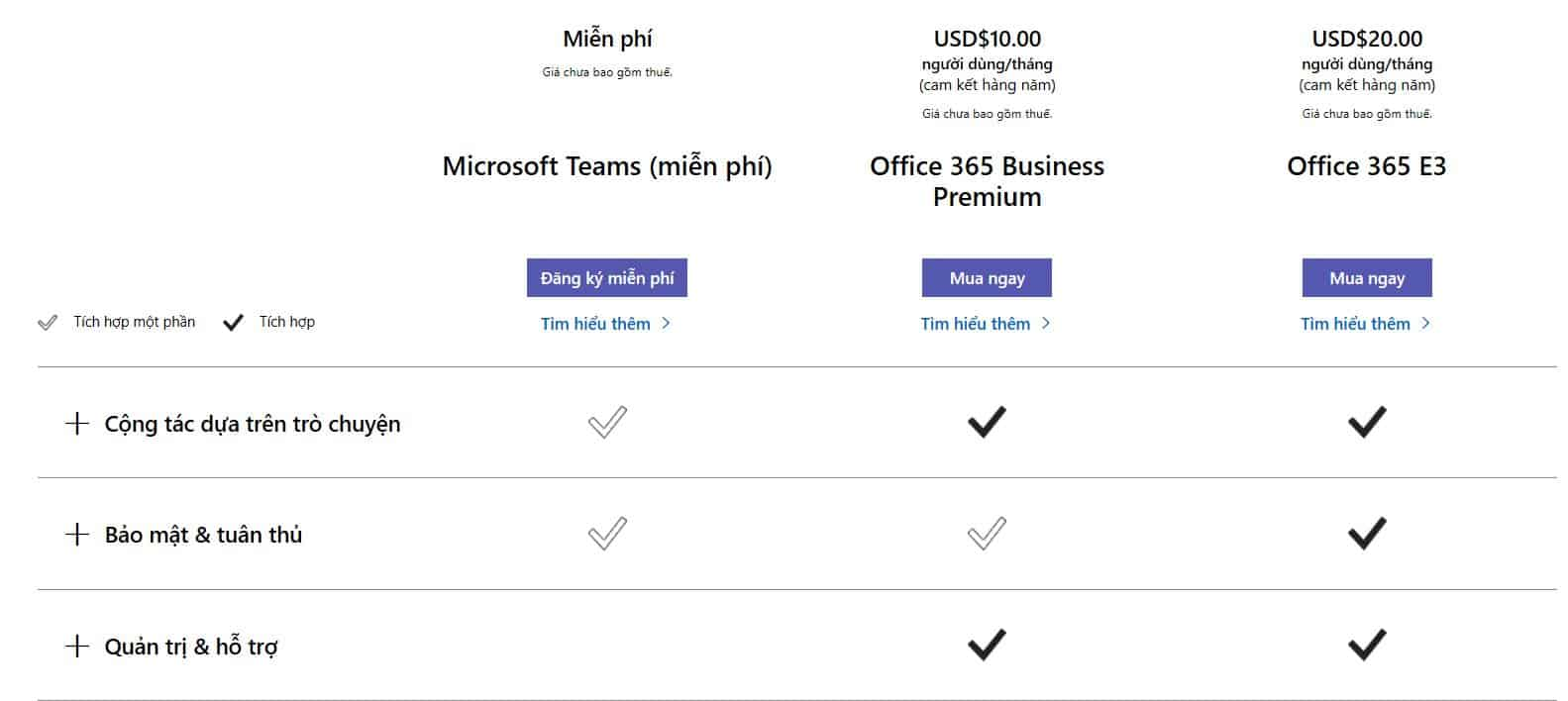 Các gói để khách hàng có Microsoft Teams