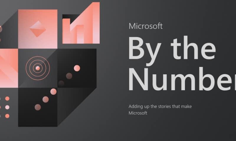 Microsoft qua những con số ấn tượng