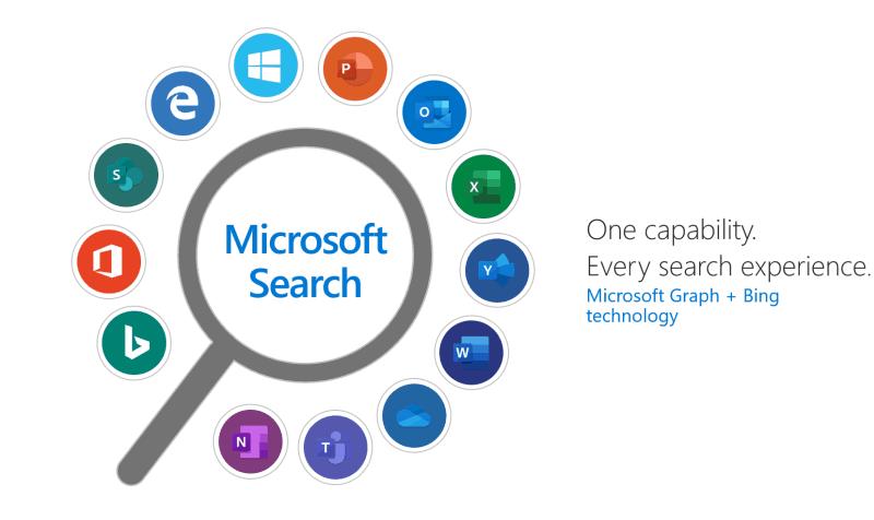 Microsoft Search là gì? Tại sao lại quan trọng?