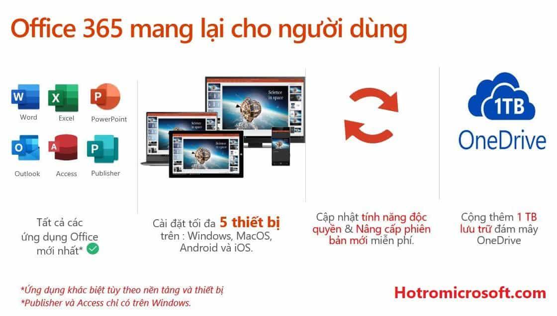 Office 365 có gì