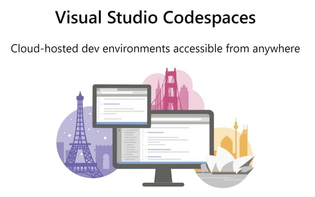 CodeSpaces