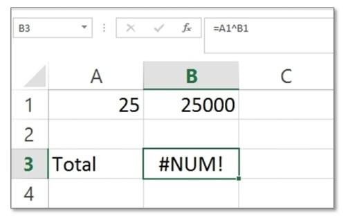 Lỗi Excel #Num!