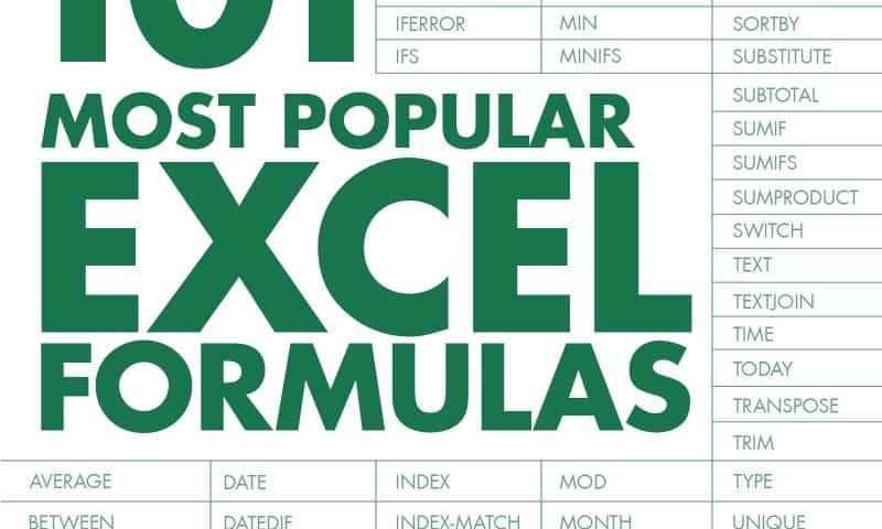 Hướng dẫn sử dụng hàm CONCAT trong Excel